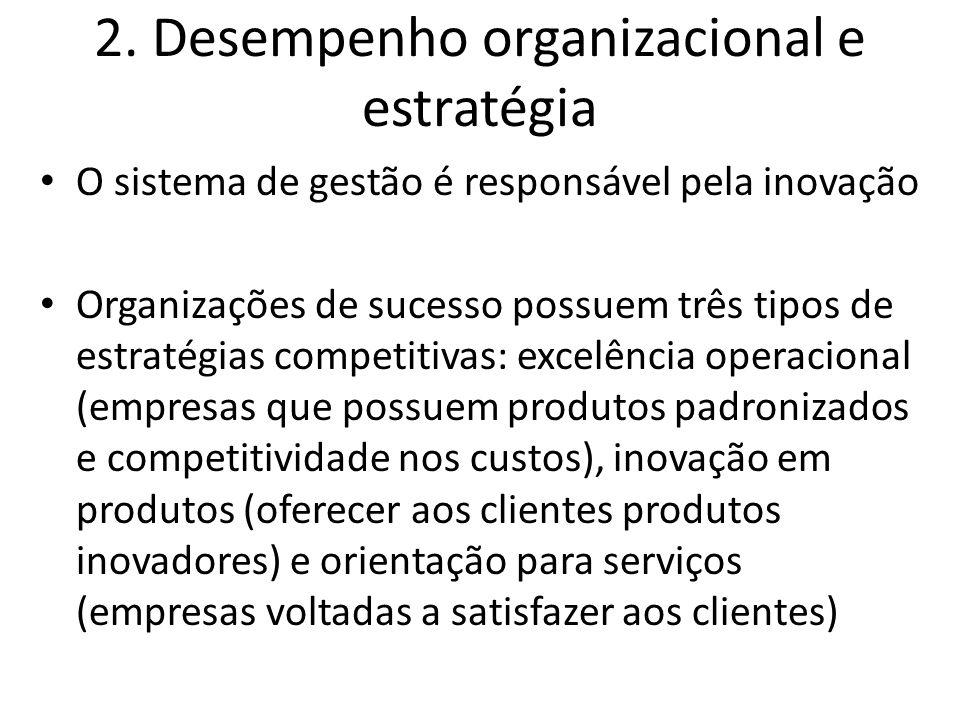 2. Desempenho organizacional e estratégia O sistema de gestão é responsável pela inovação Organizações de sucesso possuem três tipos de estratégias co