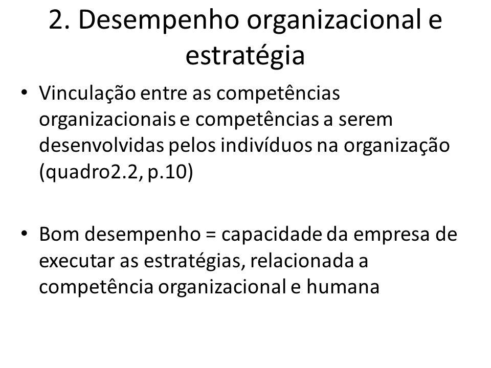 2. Desempenho organizacional e estratégia Vinculação entre as competências organizacionais e competências a serem desenvolvidas pelos indivíduos na or