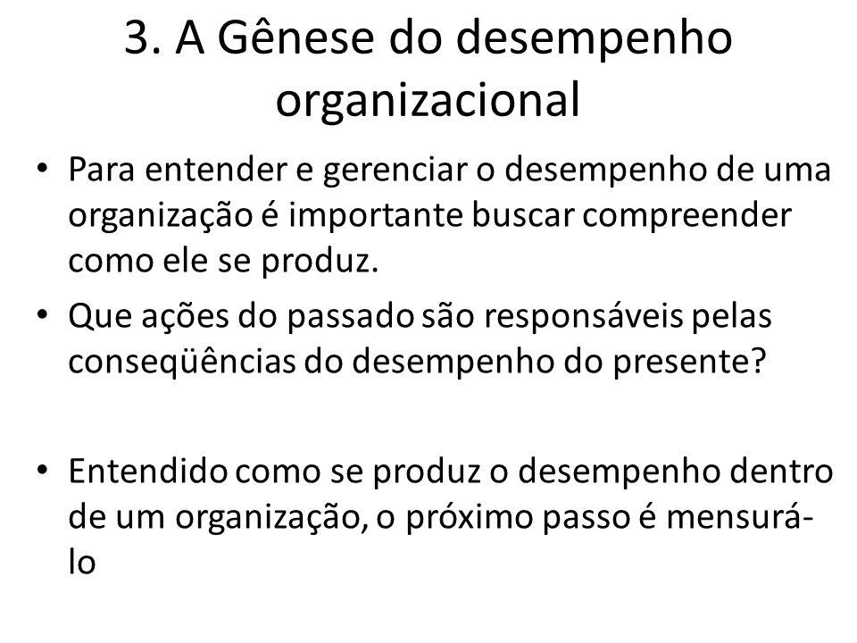 3. A Gênese do desempenho organizacional Para entender e gerenciar o desempenho de uma organização é importante buscar compreender como ele se produz.
