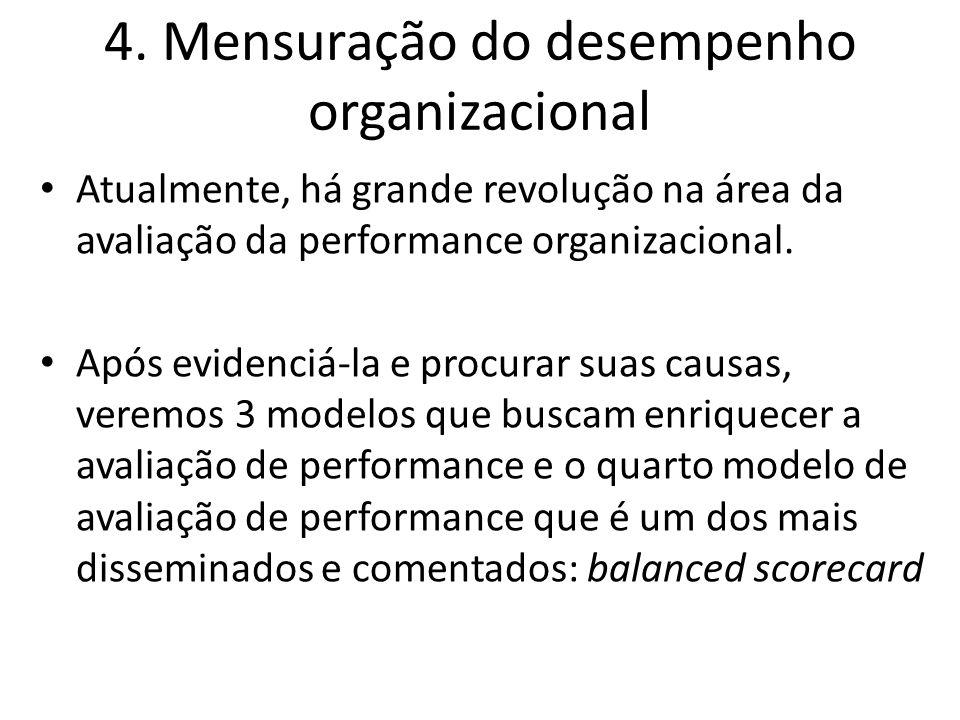4. Mensuração do desempenho organizacional Atualmente, há grande revolução na área da avaliação da performance organizacional. Após evidenciá-la e pro