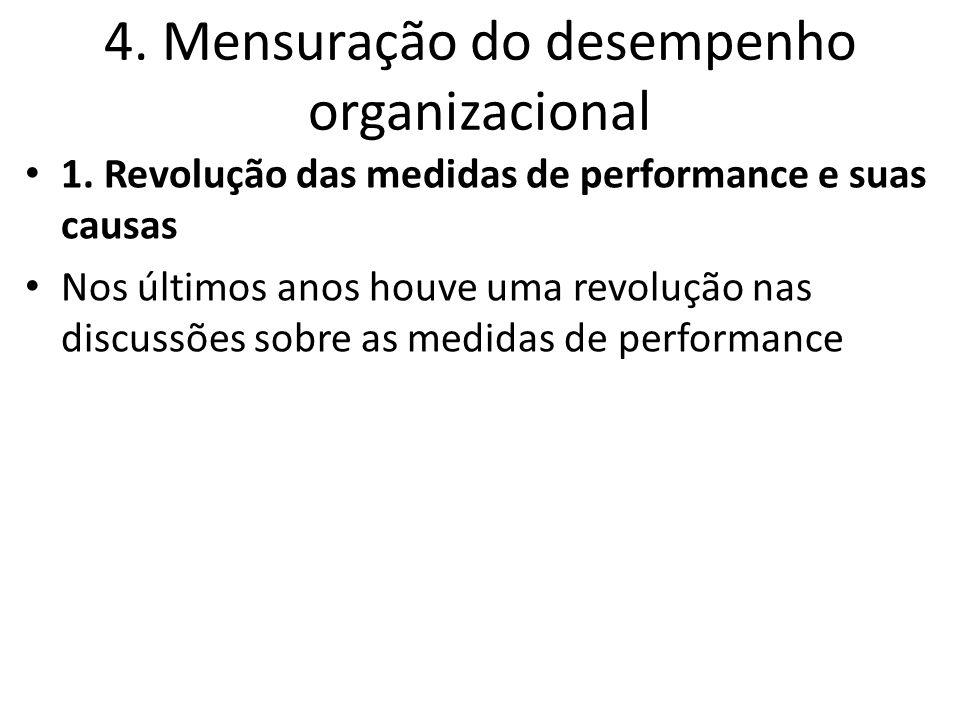 4. Mensuração do desempenho organizacional 1. Revolução das medidas de performance e suas causas Nos últimos anos houve uma revolução nas discussões s
