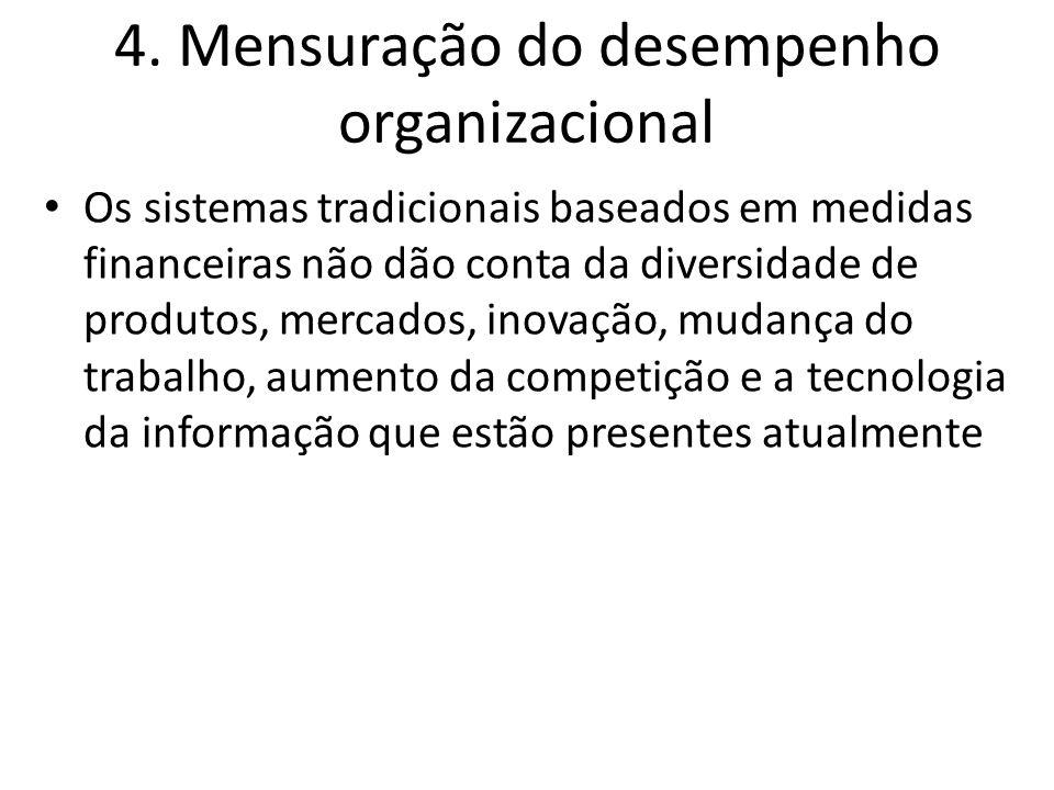 4. Mensuração do desempenho organizacional Os sistemas tradicionais baseados em medidas financeiras não dão conta da diversidade de produtos, mercados