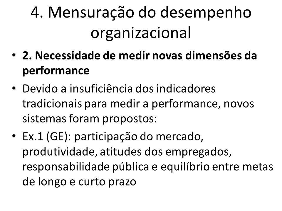 4. Mensuração do desempenho organizacional 2. Necessidade de medir novas dimensões da performance Devido a insuficiência dos indicadores tradicionais
