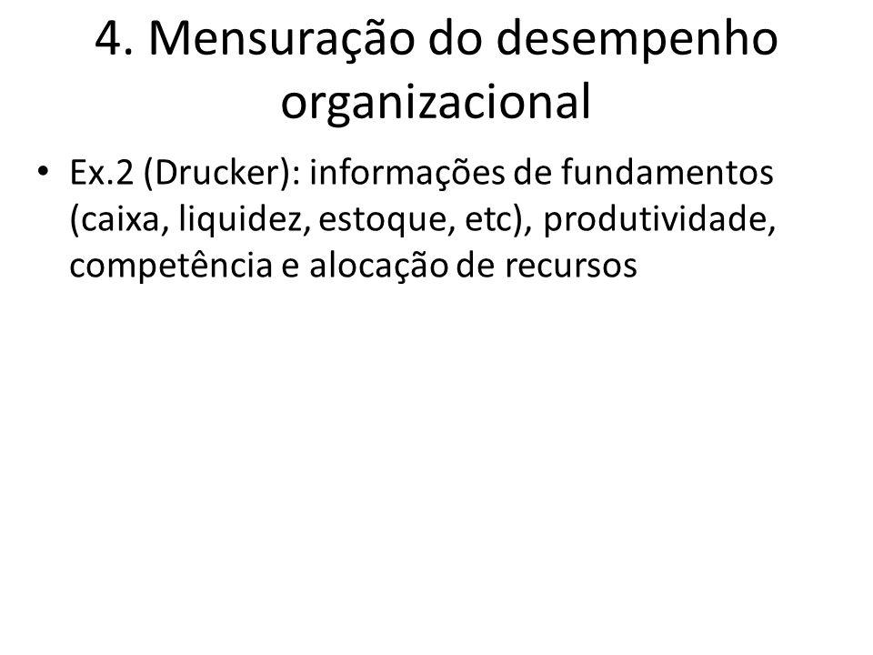 4. Mensuração do desempenho organizacional Ex.2 (Drucker): informações de fundamentos (caixa, liquidez, estoque, etc), produtividade, competência e al