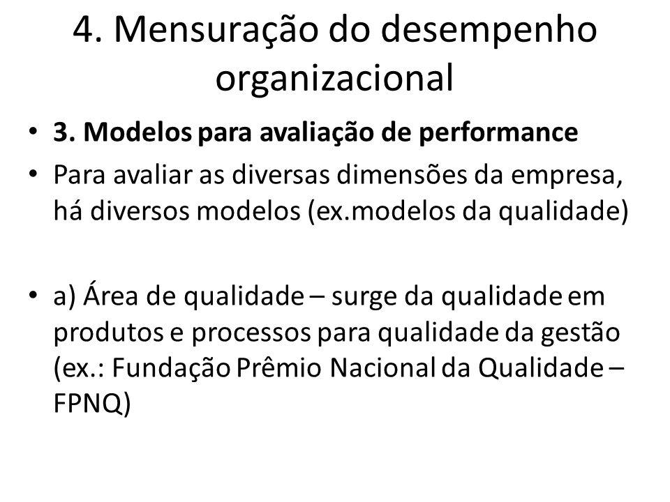 4. Mensuração do desempenho organizacional 3. Modelos para avaliação de performance Para avaliar as diversas dimensões da empresa, há diversos modelos