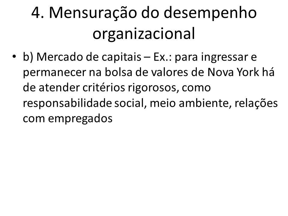 4. Mensuração do desempenho organizacional b) Mercado de capitais – Ex.: para ingressar e permanecer na bolsa de valores de Nova York há de atender cr