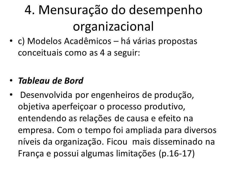 4. Mensuração do desempenho organizacional c) Modelos Acadêmicos – há várias propostas conceituais como as 4 a seguir: Tableau de Bord Desenvolvida po