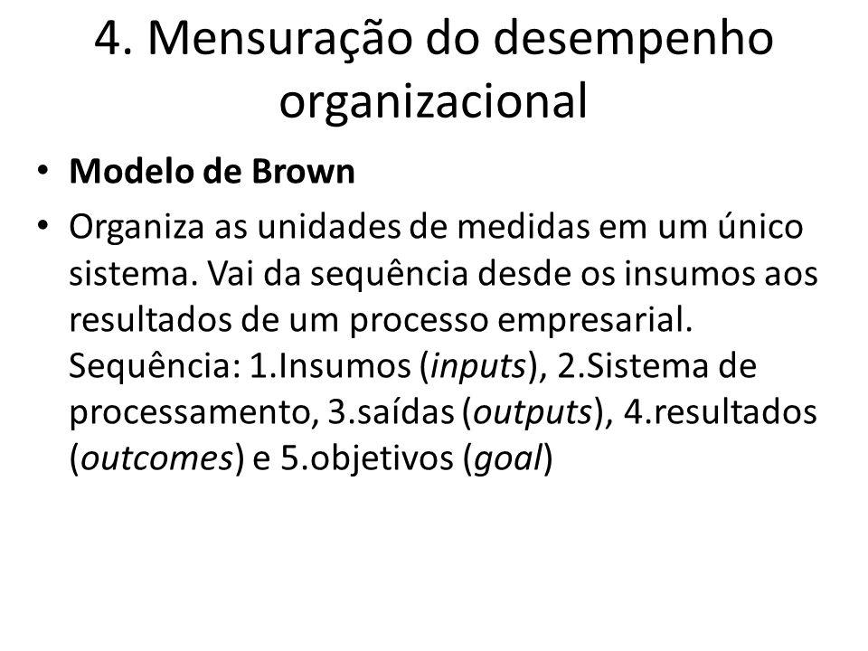 4. Mensuração do desempenho organizacional Modelo de Brown Organiza as unidades de medidas em um único sistema. Vai da sequência desde os insumos aos
