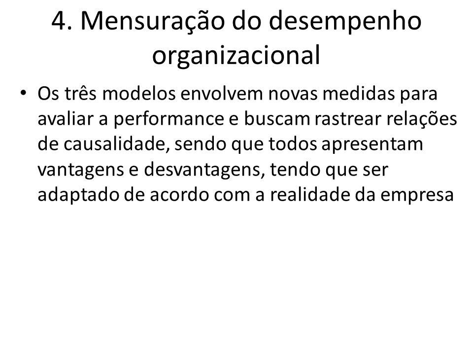 4. Mensuração do desempenho organizacional Os três modelos envolvem novas medidas para avaliar a performance e buscam rastrear relações de causalidade