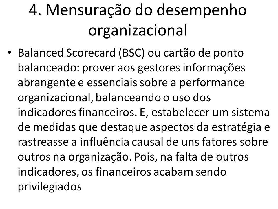 4. Mensuração do desempenho organizacional Balanced Scorecard (BSC) ou cartão de ponto balanceado: prover aos gestores informações abrangente e essenc