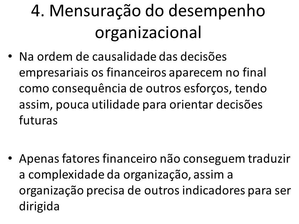 4. Mensuração do desempenho organizacional Na ordem de causalidade das decisões empresariais os financeiros aparecem no final como consequência de out