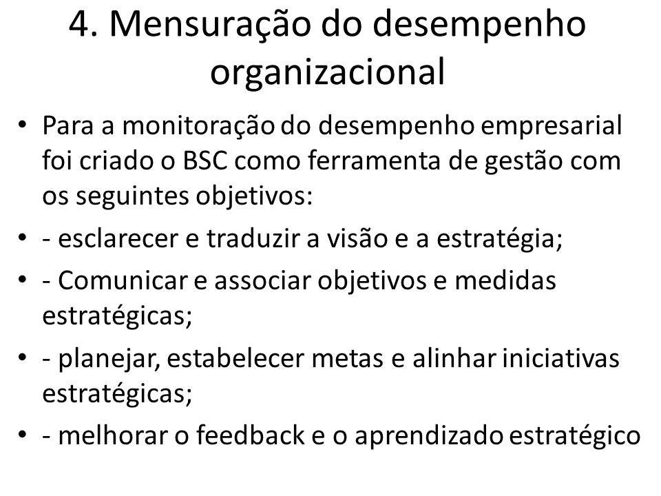 4. Mensuração do desempenho organizacional Para a monitoração do desempenho empresarial foi criado o BSC como ferramenta de gestão com os seguintes ob