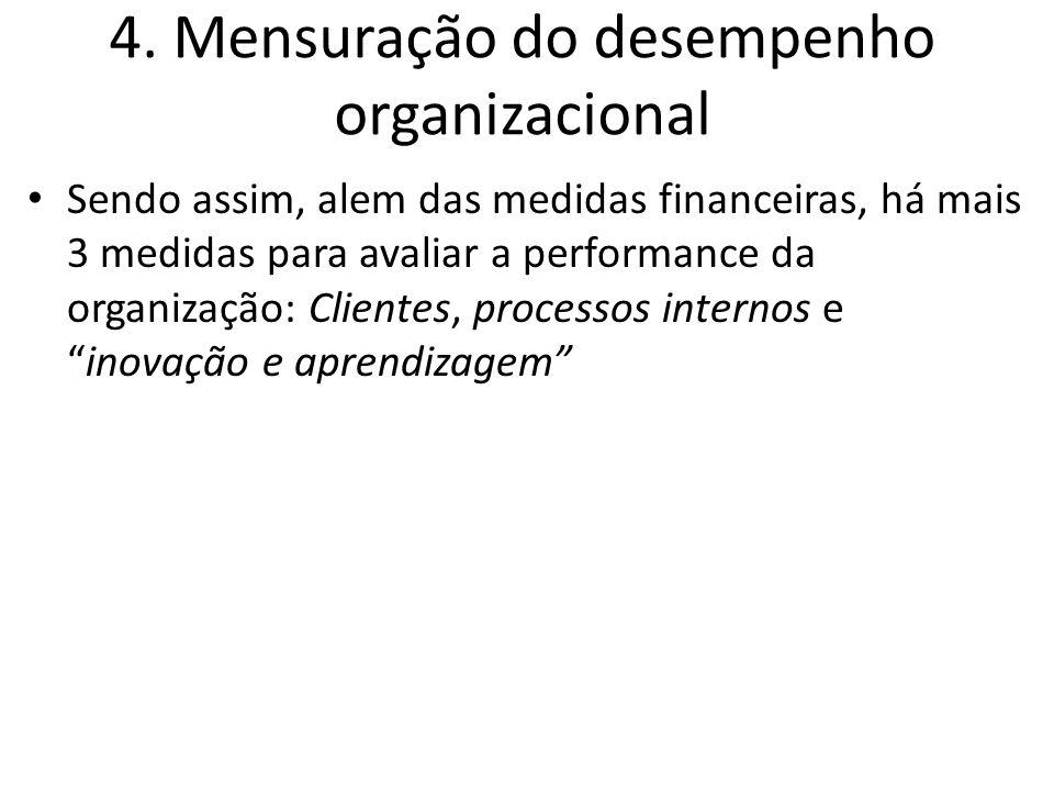 4. Mensuração do desempenho organizacional Sendo assim, alem das medidas financeiras, há mais 3 medidas para avaliar a performance da organização: Cli