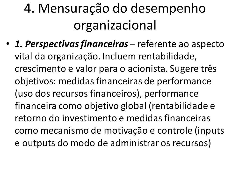 4. Mensuração do desempenho organizacional 1. Perspectivas financeiras – referente ao aspecto vital da organização. Incluem rentabilidade, crescimento