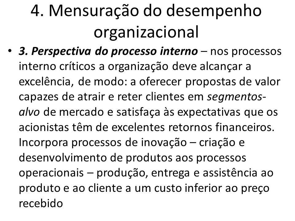 4. Mensuração do desempenho organizacional 3. Perspectiva do processo interno – nos processos interno críticos a organização deve alcançar a excelênci