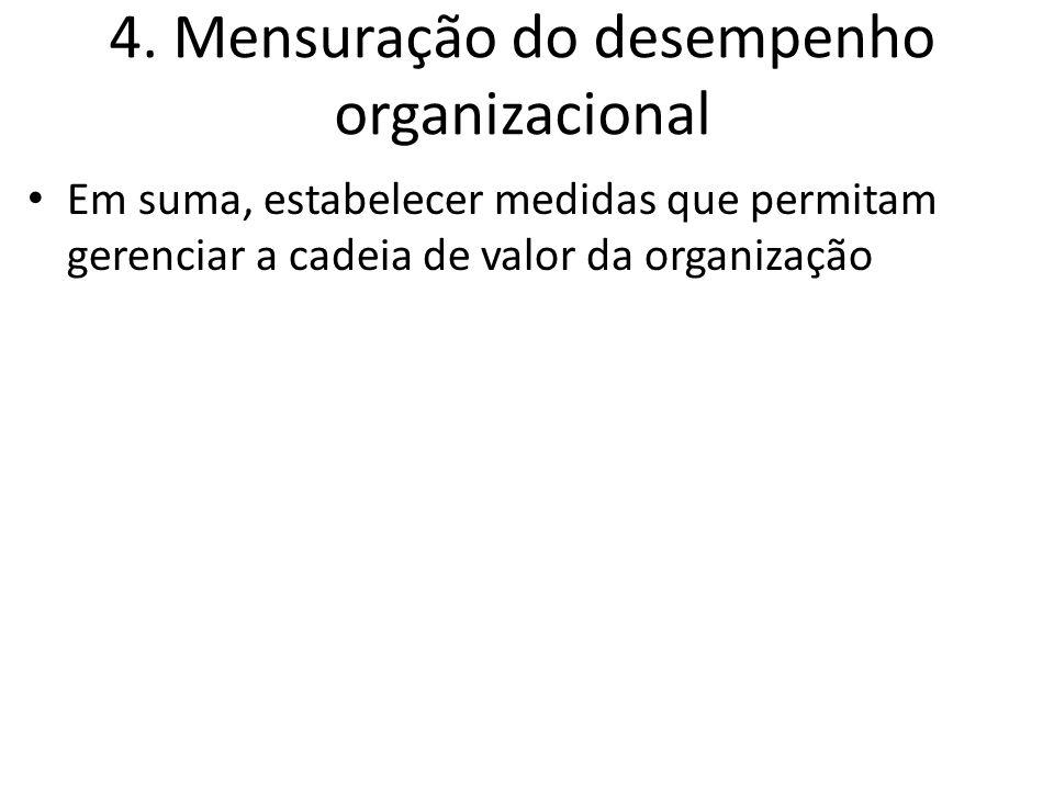 4. Mensuração do desempenho organizacional Em suma, estabelecer medidas que permitam gerenciar a cadeia de valor da organização