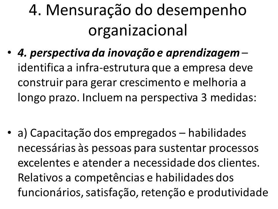 4. Mensuração do desempenho organizacional 4. perspectiva da inovação e aprendizagem – identifica a infra-estrutura que a empresa deve construir para