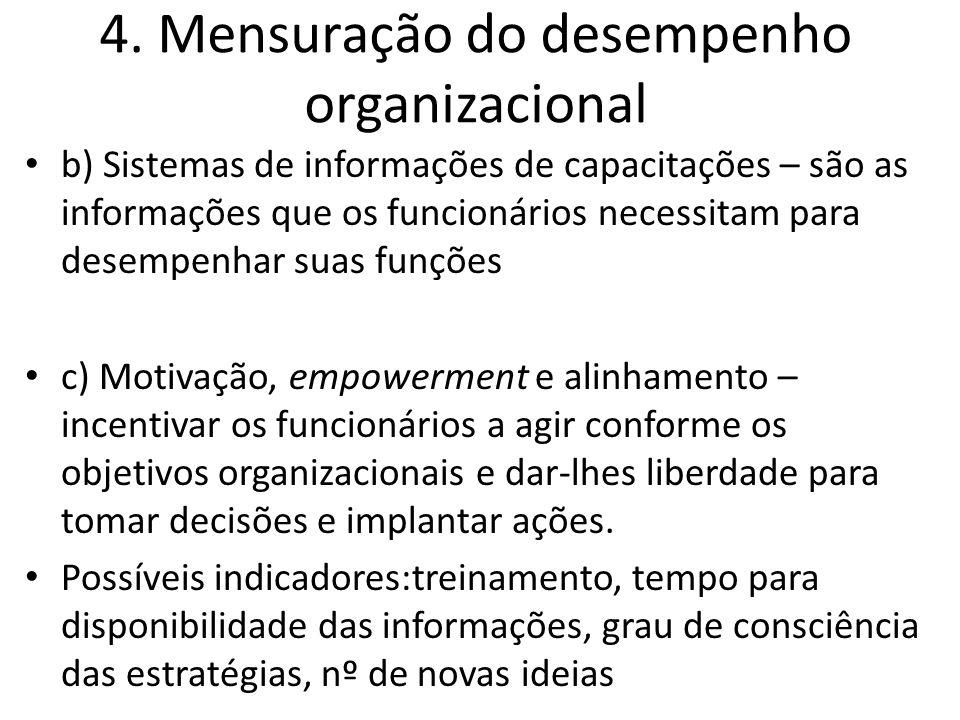 4. Mensuração do desempenho organizacional b) Sistemas de informações de capacitações – são as informações que os funcionários necessitam para desempe