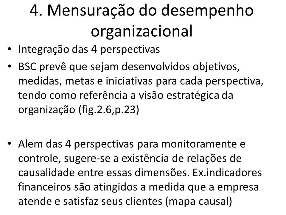 4. Mensuração do desempenho organizacional Integração das 4 perspectivas BSC prevê que sejam desenvolvidos objetivos, medidas, metas e iniciativas par