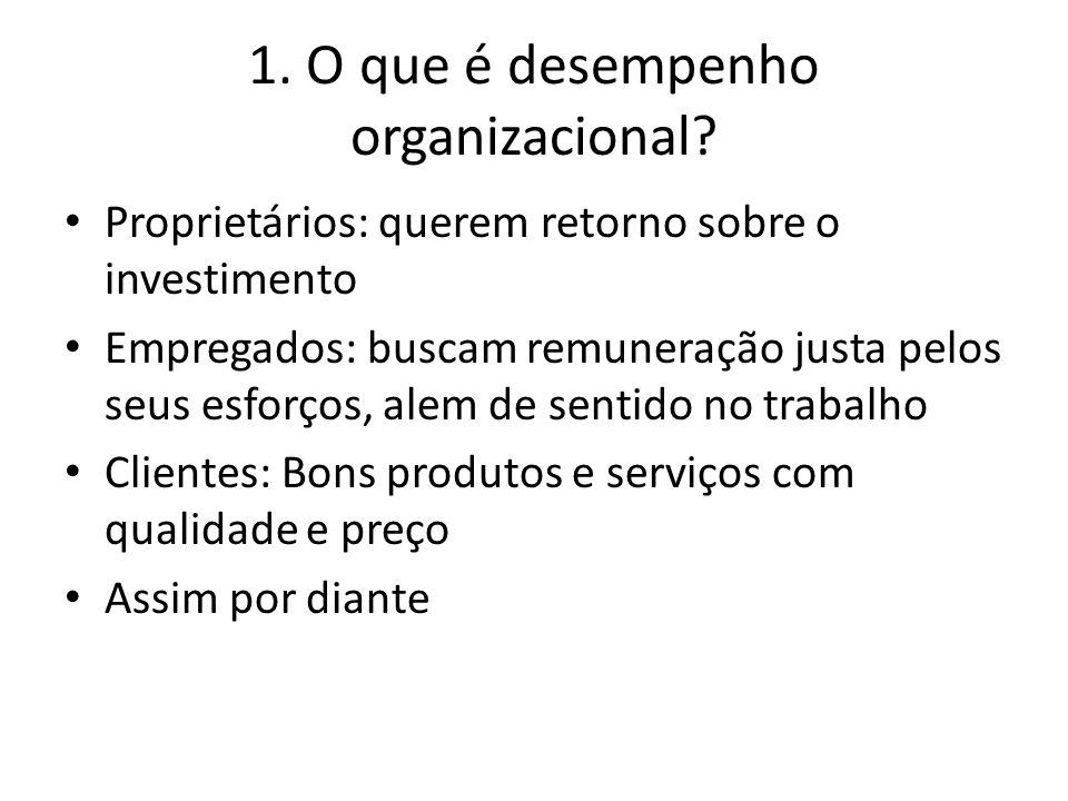 1. O que é desempenho organizacional? Proprietários: querem retorno sobre o investimento Empregados: buscam remuneração justa pelos seus esforços, ale