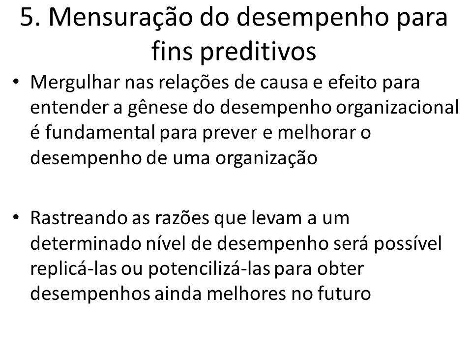 5. Mensuração do desempenho para fins preditivos Mergulhar nas relações de causa e efeito para entender a gênese do desempenho organizacional é fundam