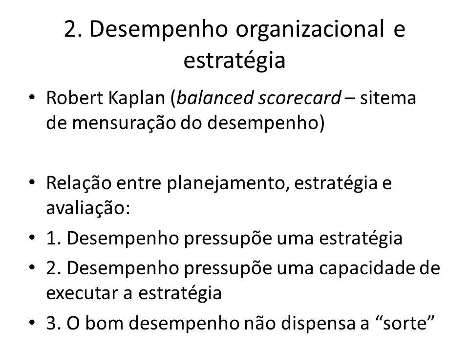 2. Desempenho organizacional e estratégia Robert Kaplan (balanced scorecard – sitema de mensuração do desempenho) Relação entre planejamento, estratég