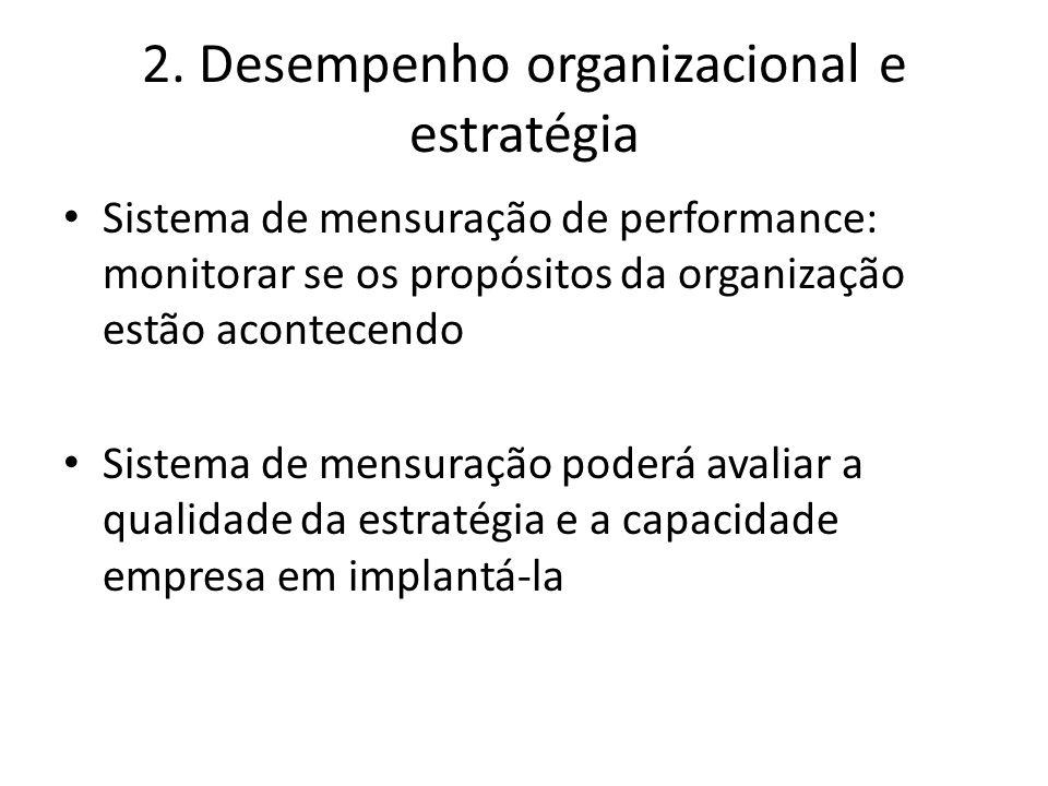 2. Desempenho organizacional e estratégia Sistema de mensuração de performance: monitorar se os propósitos da organização estão acontecendo Sistema de