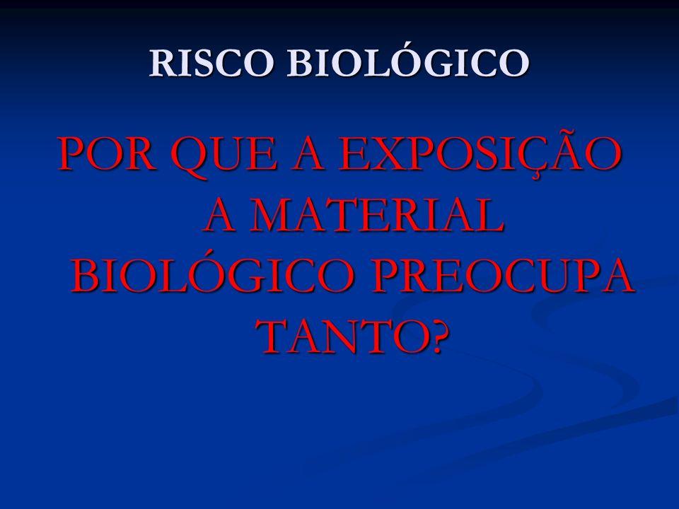 RISCO BIOLÓGICO POR QUE A EXPOSIÇÃO A MATERIAL BIOLÓGICO PREOCUPA TANTO?