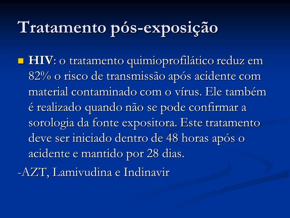 Tratamento pós-exposição HIV: o tratamento quimioprofilático reduz em 82% o risco de transmissão após acidente com material contaminado com o vírus.