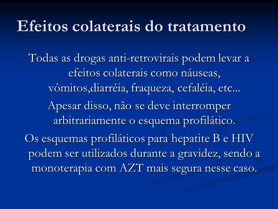 Efeitos colaterais do tratamento Todas as drogas anti-retrovirais podem levar a efeitos colaterais como náuseas, vômitos,diarréia, fraqueza, cefaléia, etc...