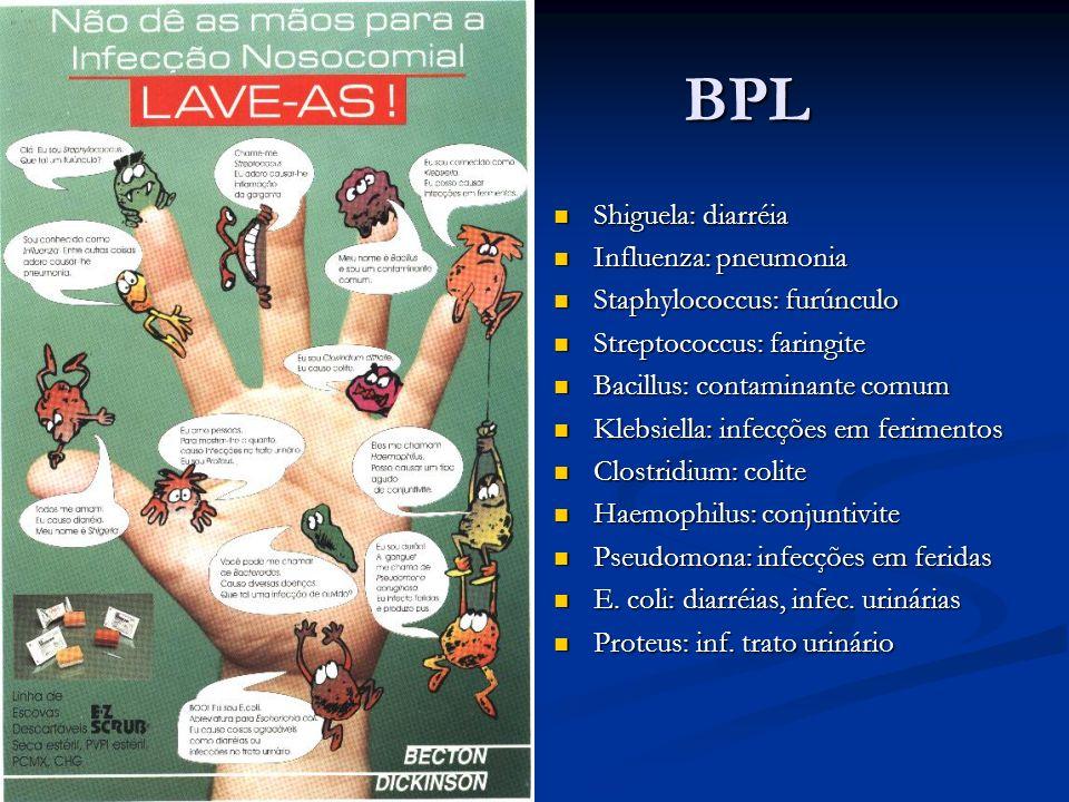 BPL BPL Shiguela: diarréia Influenza: pneumonia Staphylococcus: furúnculo Streptococcus: faringite Bacillus: contaminante comum Klebsiella: infecções em ferimentos Clostridium: colite Haemophilus: conjuntivite Pseudomona: infecções em feridas E.