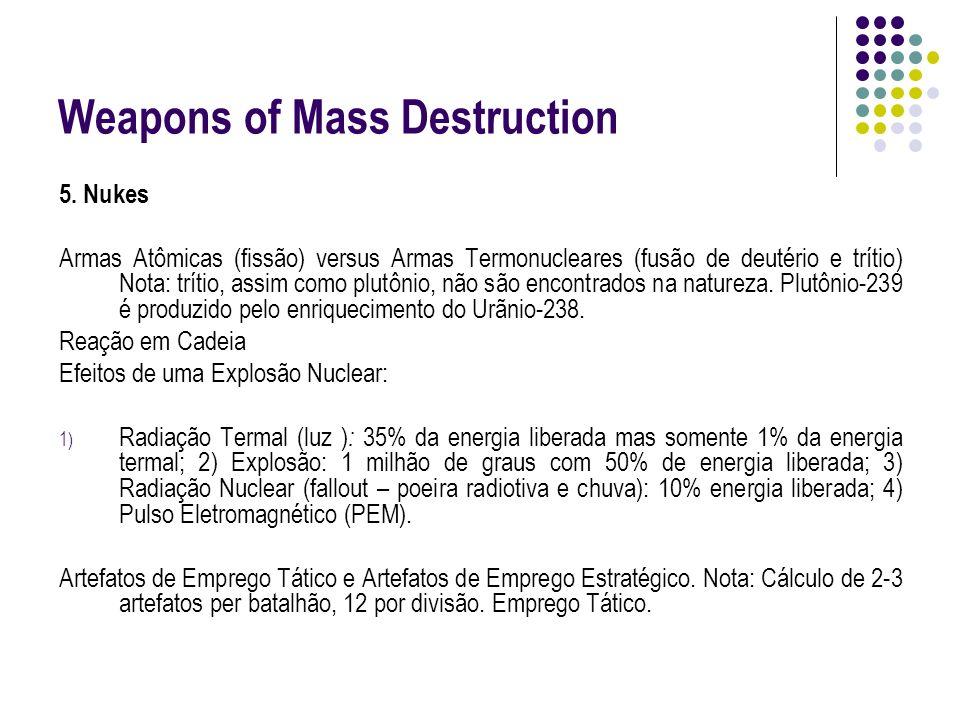 Weapons of Mass Destruction 5. Nukes Armas Atômicas (fissão) versus Armas Termonucleares (fusão de deutério e trítio) Nota: trítio, assim como plutôni