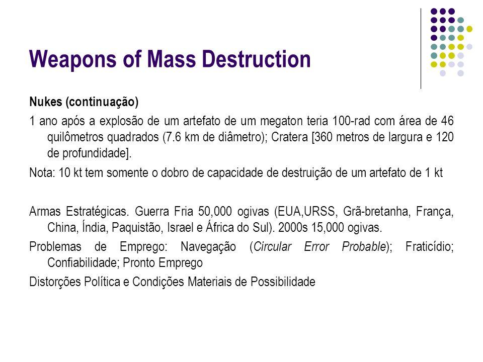 Weapons of Mass Destruction Nukes (continuação) 1 ano após a explosão de um artefato de um megaton teria 100-rad com área de 46 quilômetros quadrados