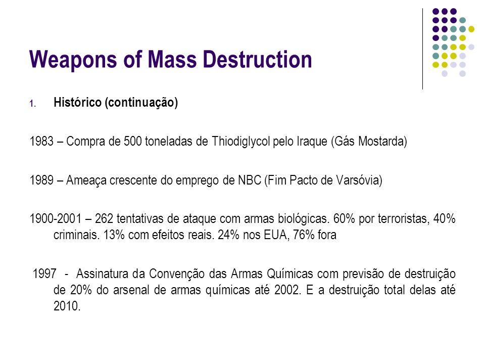Weapons of Mass Destruction 1. Histórico (continuação) 1983 – Compra de 500 toneladas de Thiodiglycol pelo Iraque (Gás Mostarda) 1989 – Ameaça crescen