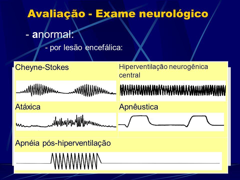 Avaliação - Exame neurológico - anormal: - por lesão encefálica: Cheyne-Stokes Hiperventilação neurogênica central AtáxicaApnêustica Apnéia pós-hiperv
