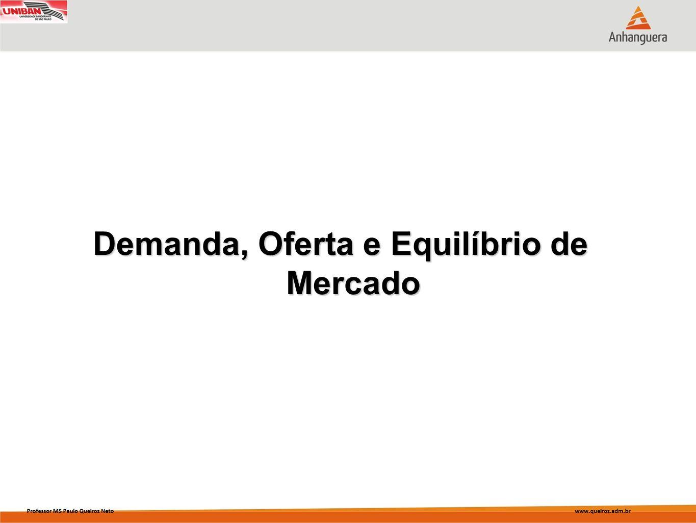 Introdução No início da evolução do estudo da teoria microeconômica foi com a análise da demanda de bens e serviços.