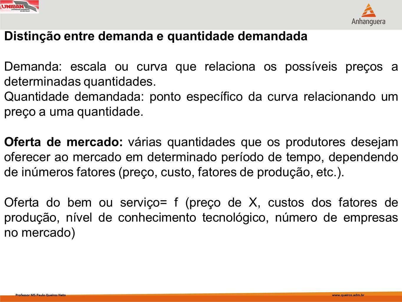 Distinção entre demanda e quantidade demandada Demanda: escala ou curva que relaciona os possíveis preços a determinadas quantidades. Quantidade deman