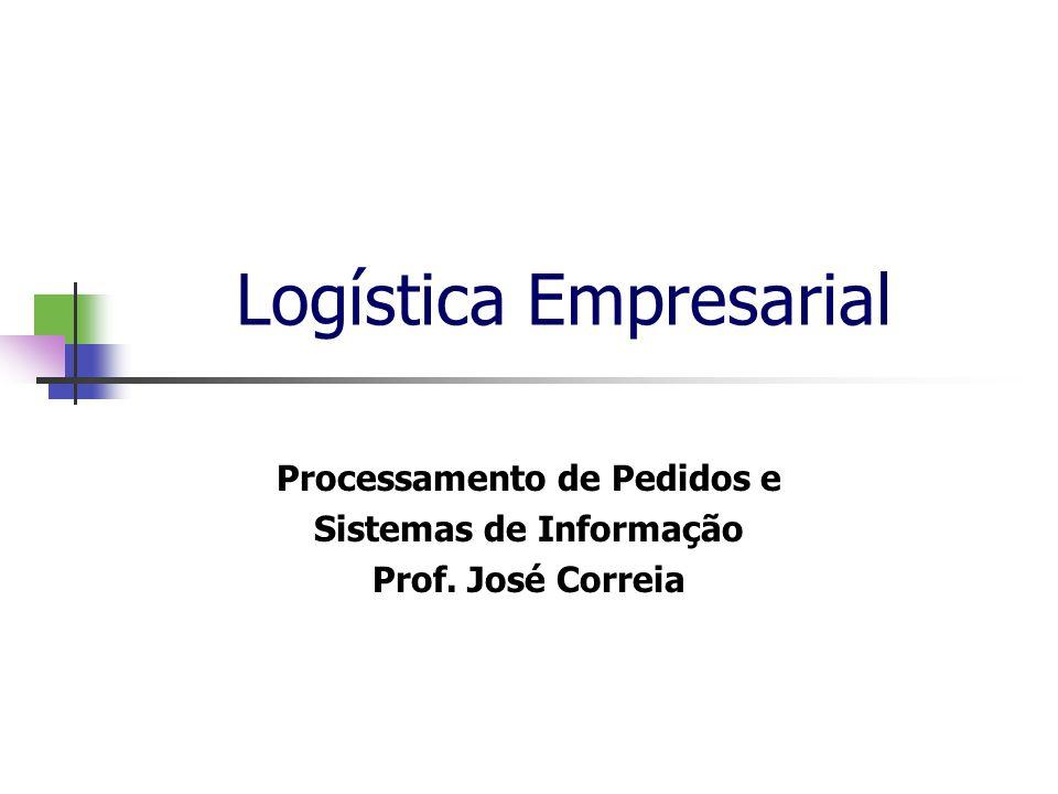 Logística Empresarial Processamento de Pedidos e Sistemas de Informação Prof. José Correia