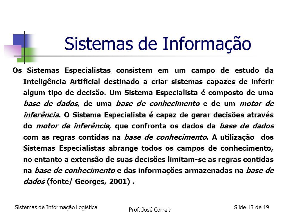 Sistemas de Informação LogísticaSlide 13 de 19 Sistemas de Informação Os Sistemas Especialistas consistem em um campo de estudo da Inteligência Artifi