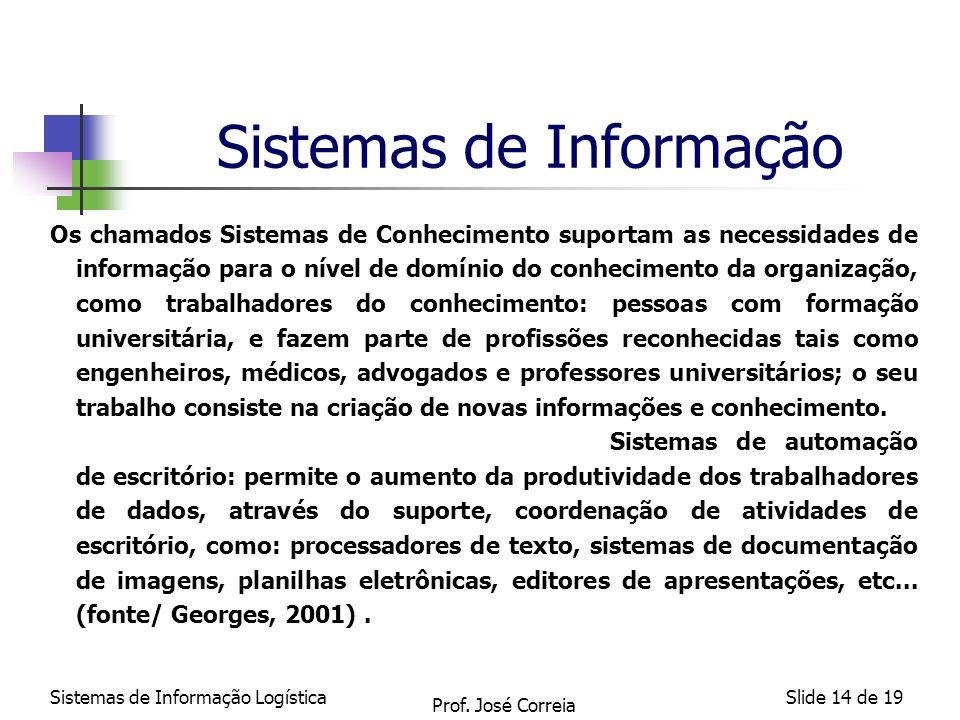 Sistemas de Informação LogísticaSlide 14 de 19 Sistemas de Informação Os chamados Sistemas de Conhecimento suportam as necessidades de informação para