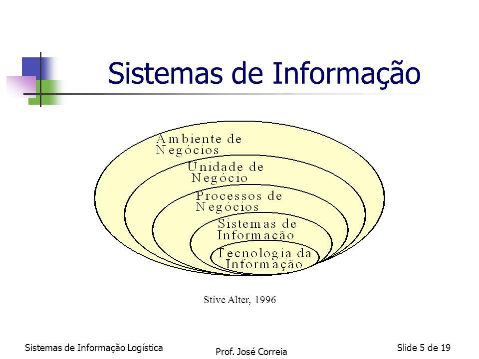 Sistemas de Informação LogísticaSlide 5 de 19 Sistemas de Informação Stive Alter, 1996 Prof. José Correia