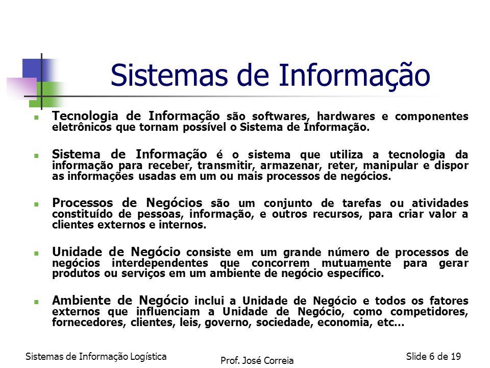 Sistemas de Informação LogísticaSlide 7 de 19 Sistemas de Informação Sistemas Transacionais Sistemas de Informações Gerenciais Sistemas de Suporte a Executivo Sistemas de Suporte a Decisão Sistemas de Conhecimento e Automação de Escritórios Sistemas Especialistas Prof.