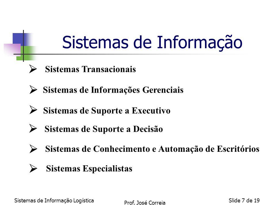 Sistemas de Informação LogísticaSlide 8 de 19 Sistemas de Informação Os Sistemas Transacionais são utilizados para o registro e a recuperação de transações, operando sempre os processos fundamentais da organização como: compras, vendas, produção, estocagem, distribuição, cobrança, pagamentos, etc...
