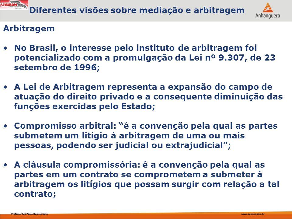 Capa da Obra Arbitragem No Brasil, o interesse pelo instituto de arbitragem foi potencializado com a promulgação da Lei nº 9.307, de 23 setembro de 1996; A Lei de Arbitragem representa a expansão do campo de atuação do direito privado e a consequente diminuição das funções exercidas pelo Estado; Compromisso arbitral: é a convenção pela qual as partes submetem um litígio à arbitragem de uma ou mais pessoas, podendo ser judicial ou extrajudicial; A cláusula compromissória: é a convenção pela qual as partes em um contrato se comprometem a submeter à arbitragem os litígios que possam surgir com relação a tal contrato; Diferentes visões sobre mediação e arbitragem