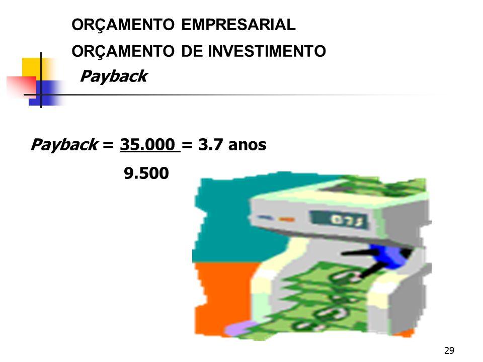 29 ORÇAMENTO EMPRESARIAL ORÇAMENTO DE INVESTIMENTO Payback Payback = 35.000 = 3.7 anos 9.500