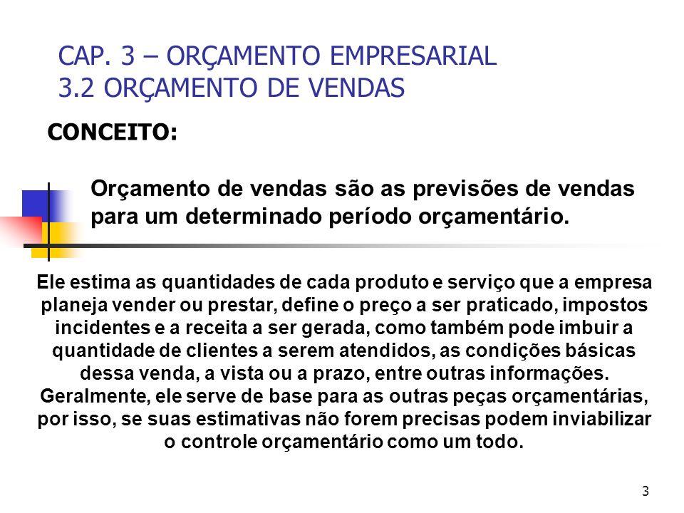 3 CAP. 3 – ORÇAMENTO EMPRESARIAL 3.2 ORÇAMENTO DE VENDAS CONCEITO: Ele estima as quantidades de cada produto e serviço que a empresa planeja vender ou