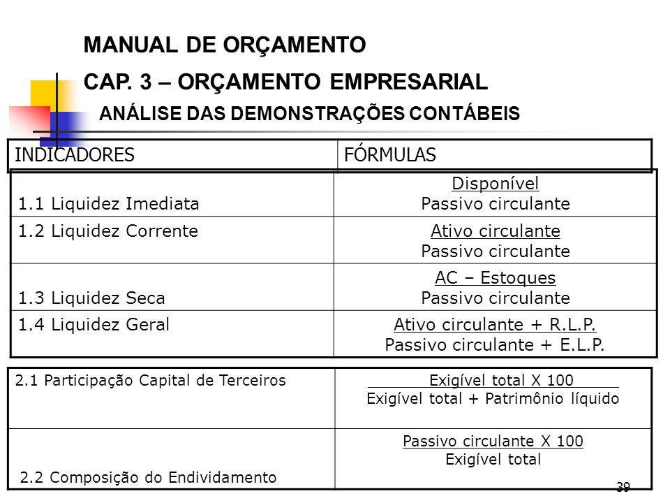 39 ANÁLISE DAS DEMONSTRAÇÕES CONTÁBEIS 1.1 Liquidez Imediata Disponível Passivo circulante 1.2 Liquidez CorrenteAtivo circulante Passivo circulante 1.