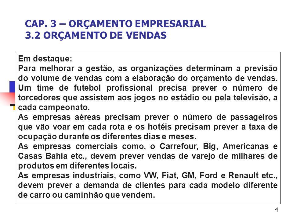 4 CAP. 3 – ORÇAMENTO EMPRESARIAL 3.2 ORÇAMENTO DE VENDAS Em destaque: Para melhorar a gestão, as organizações determinam a previsão do volume de venda