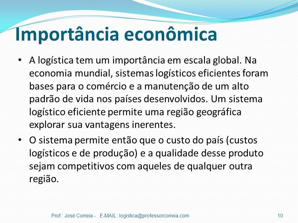 Importância econômica Prof.: José Correia - E-MAIL: logistica@professorcorreia.com10 A logística tem um importância em escala global. Na economia mund
