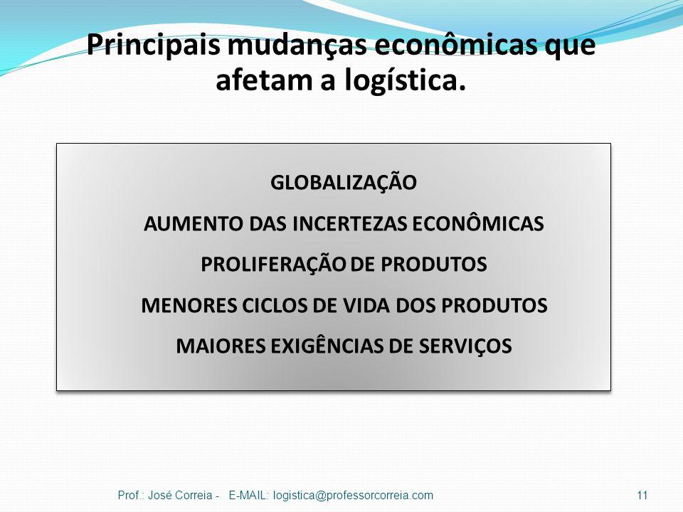 Principais mudanças econômicas que afetam a logística. GLOBALIZAÇÃO AUMENTO DAS INCERTEZAS ECONÔMICAS PROLIFERAÇÃO DE PRODUTOS MENORES CICLOS DE VIDA